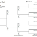 Family Tree Templates – Why You Need Genealogy Family Tree Templates