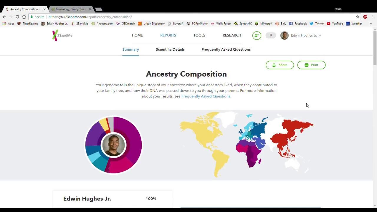 23andMe vs. AncestryDNA Results Comparison (2018)