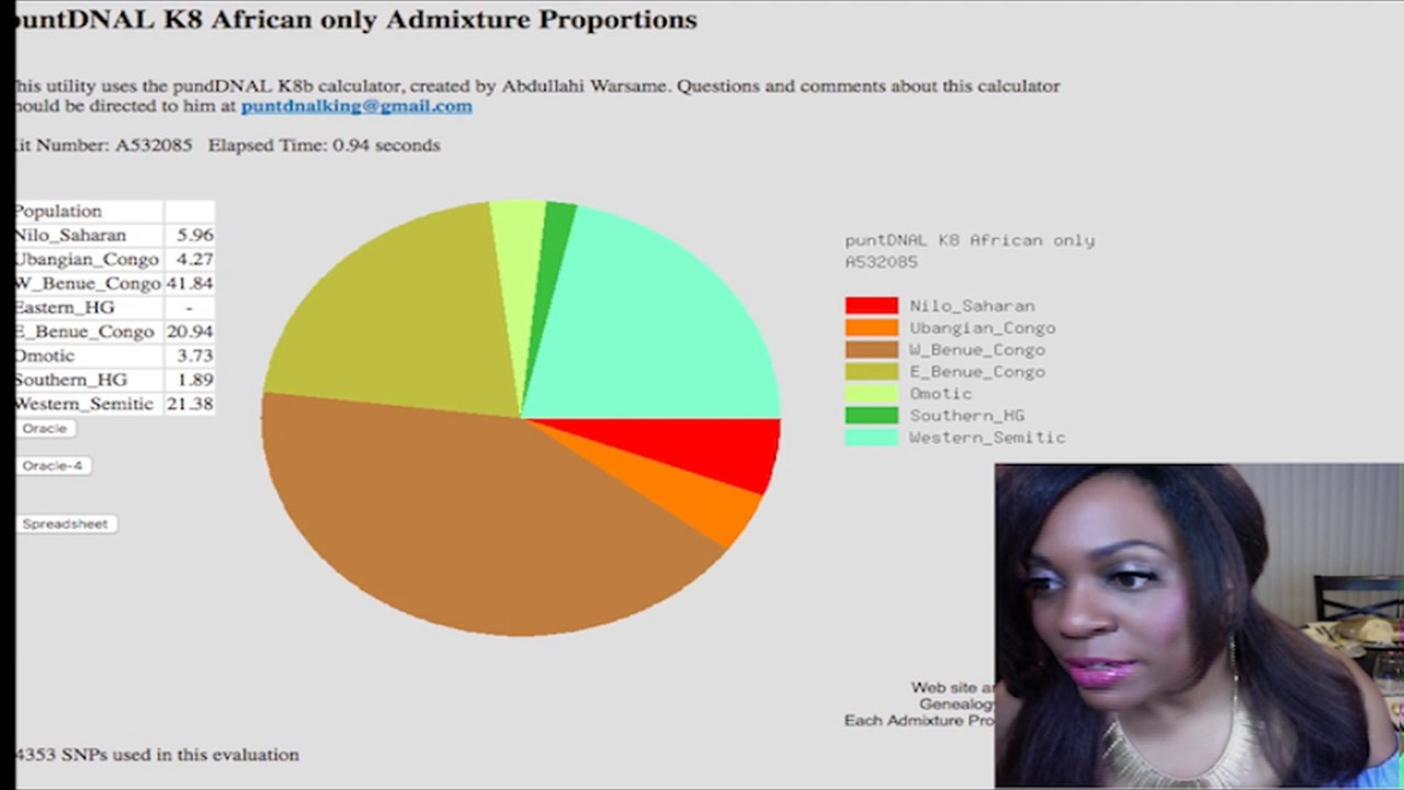 GEDMatch Tutorial for African American Ancestry DNA