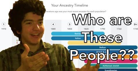 RESULTADOS ADN! SHOCKING MEXICAN ANCESTRY DNA RESULTS! (SUBS ESP)