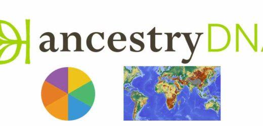 Understanding Ancestry DNA